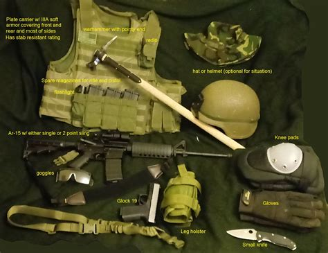 loadout combat thoughts comments gear