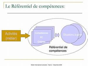 ppt lapproche par competences une modelisation de With r f rentiel de comp tences femme de chambre