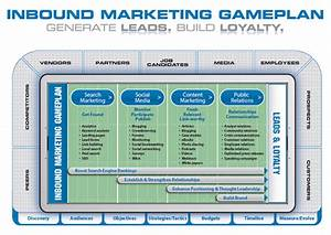 Shout  The Marketing Agency Blueprint  Paul Roetzer