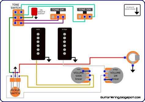 the guitar wiring diagrams and tips fender