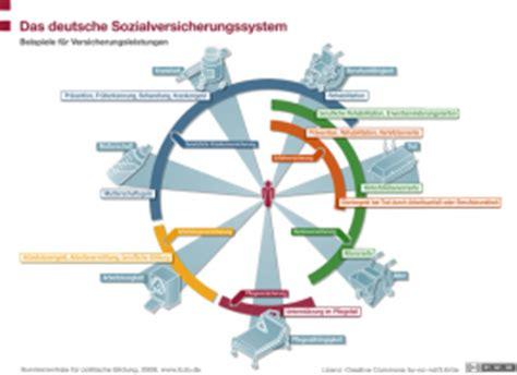 Baustelleneinrichtung Gesetze Pflichten Kosten by Infografiken 24 X Deutschland