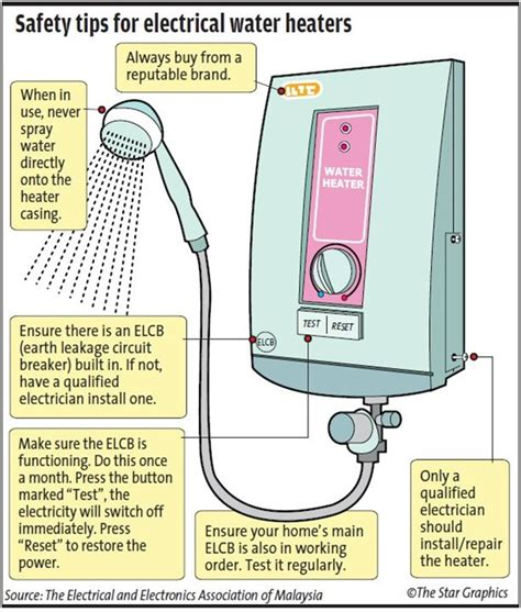 safety tips for electrical water heaters the electrical and electronics association of malaysia