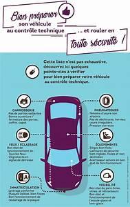 Dekra Controle Technique : le contr le technique contr le technique automobile dekra dijon ~ Medecine-chirurgie-esthetiques.com Avis de Voitures