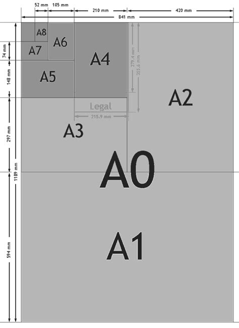 Paper Sizes | www.printbuyingdirect.co.uk | Print Buying