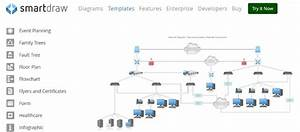 15 Best Network Diagram Software  U0026 Topology Mapper Tools