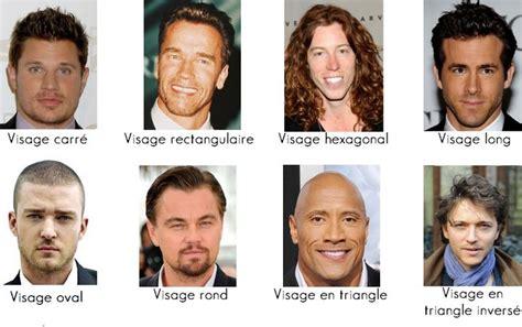 morphologie visage homme des stars aux visages differents