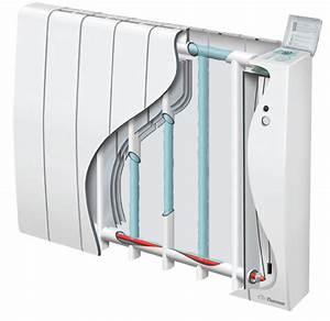 Radiateur Grille Pain : quel radiateur choisir radiateur inertie s che ou fluide ~ Nature-et-papiers.com Idées de Décoration