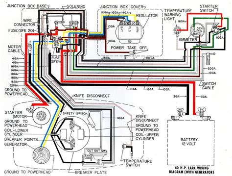 Johnson Motor Wiring Diagram by 6 Best Images Of Evinrude Wiring Harness Diagram Johnson