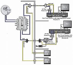 Dish Receiver Hook Up Diagram  Dish  Free Engine Image For
