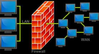 Cfa What Does It Stand For by How Does A Firewall Work