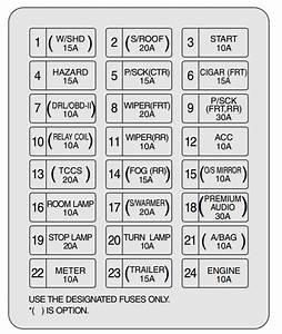 kia sorento 2003 2006 fuse box diagram auto genius With kia fuse diagram