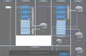 The System Center Platform In Service Manager Part 6  The Data Warehouse
