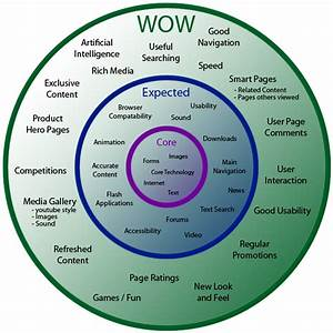 Web Services Infrastructure