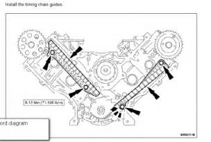 similiar ford triton v8 engine diagram keywords plugs ford 5 4 triton engine diagram on ford triton v8 engine diagram