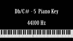All 88 Piano Keys Every Piano Note With Diagram Sound