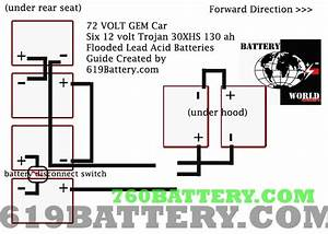 72 Volt Gem Car Battery Wiring Diagram