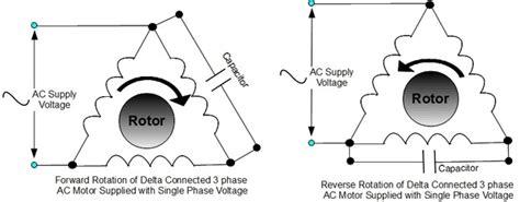 How Reverse The Rotation Single Phase Motor Quora