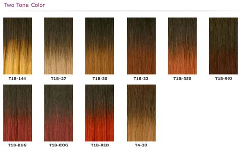 How To Choose Hair Color For Your Wig