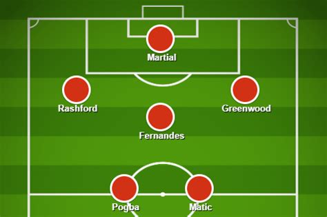 Manchester United XI vs Chelsea: Confirmed early team news ...