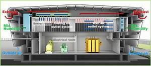 Innovative Datacenter Design  Ishikari Datacenter