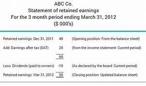 What is a statement of retained earnings | BDC.ca