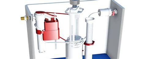 robinet anti fuite intelligent pour chasse d eau capricieuse univers nature actualit 233