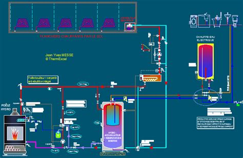 energies renouvelable pompe a chaleur chauffage bois solaire thermique