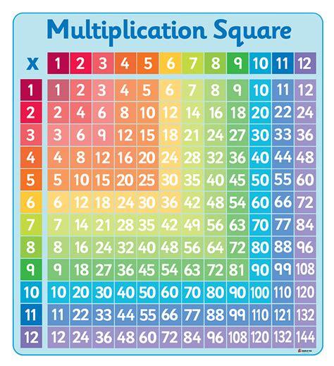 maths rainbow multipication square