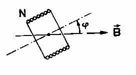 Induktion Berechnen : bungen zur physik f r chemiker ii ~ Themetempest.com Abrechnung