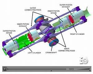 Opposed Piston Opposed Cylinder Engine Diagram Photo By