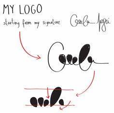 1000+ images about Personal Logo Inspiration on Pinterest ...