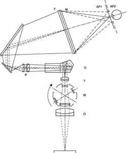 Bildgröße Berechnen Optik : stereomikroskopie lexikon der optik ~ Themetempest.com Abrechnung