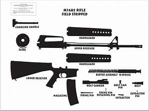 Which Weapon Is Easier And Faster To Assemble  The Ak