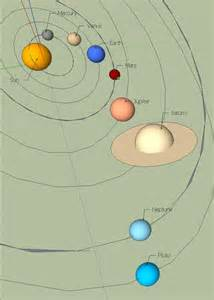 Solar System Drawing - Bing images