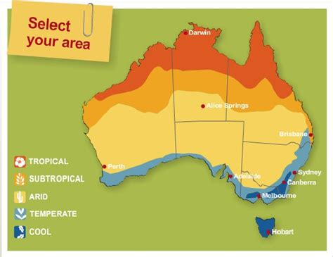 Vegetable Planting Guide By Zones  Garden Tower Australia