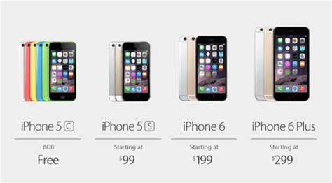 how much is a iphone how much does the iphone 6 iphone 6 plus cost the