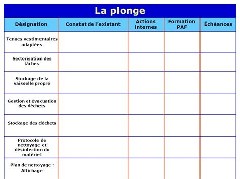 plan de nettoyage cuisine collective hotelfrance24