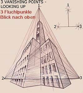 Perspektive Zeichnen Raum : die besten 25 fluchtpunkt ideen auf pinterest perspektiven zeichenunterricht zeichen bungen ~ Orissabook.com Haus und Dekorationen