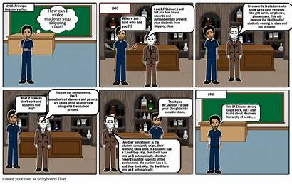 Class Skipping Maslow Abraham Skinner Storyboard Success