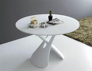 Ikea Table Basse : table ronde relevable ikea ~ Teatrodelosmanantiales.com Idées de Décoration