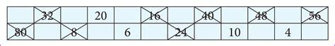 Buku paket / buku pegangan siswa yang digunakan pada. Kunci Jawaban Matematika Kelas 4 Bab 2 KPK dan FPB Halaman ...