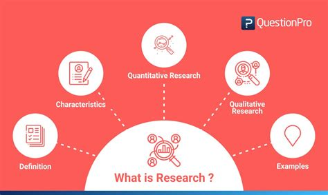 Usually, research methods can be broadly classified into two categories. What is Research- Definition, Types, Methods & Examples