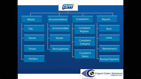 building software property management software property