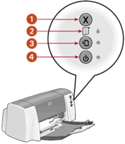 Where Is The Resume Button On Hp Printer by Blinking Lights On The Hp Deskjet 3810 3820 Printer Series