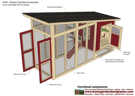 chicken coop plans    tanto nyam