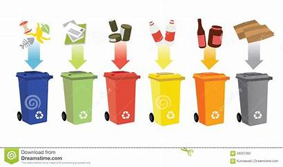 Waste Recycling Management Bins Clipart Vector Refuse