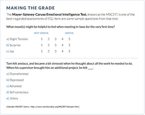 Emotional Intelligence Resume by Are Resumes Pass 233 Enter The Eq Test Knowledge Wharton