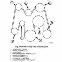 3903 3912 dodge cummins diesel serpentine belt gates k081264 With dodgedieselbeltrouting 2006 dodge ram 2500 serpentine belt diagram