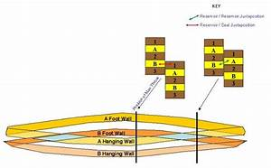 25  Best Images About Petroleum Geology Representations On Pinterest