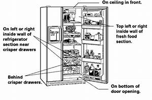 Ge Monogram Refrigerator Wiring Diagram : we bought our house last june and it came with a ge ~ A.2002-acura-tl-radio.info Haus und Dekorationen